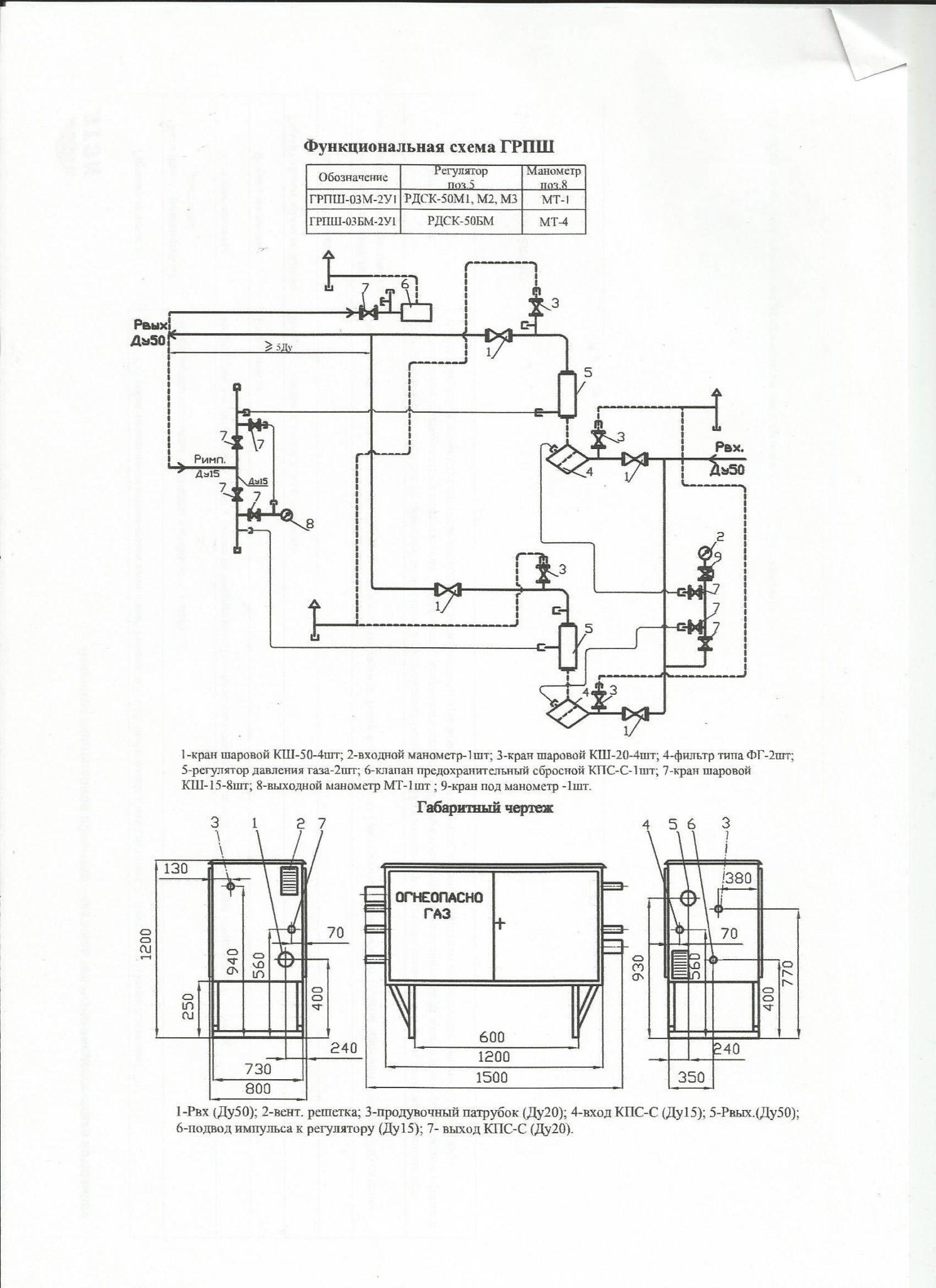 регулятор давления рдск 50 400