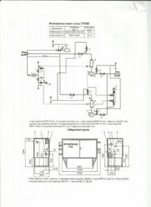 ГРПШ-03БМ-2У1